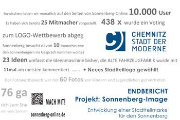 Titelblatt: Endbericht Sonnenberg-Image, copyright: planart4, 2012