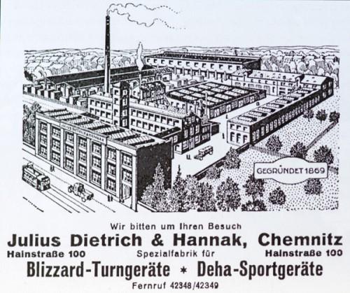 Betriebskomplex nach 1900